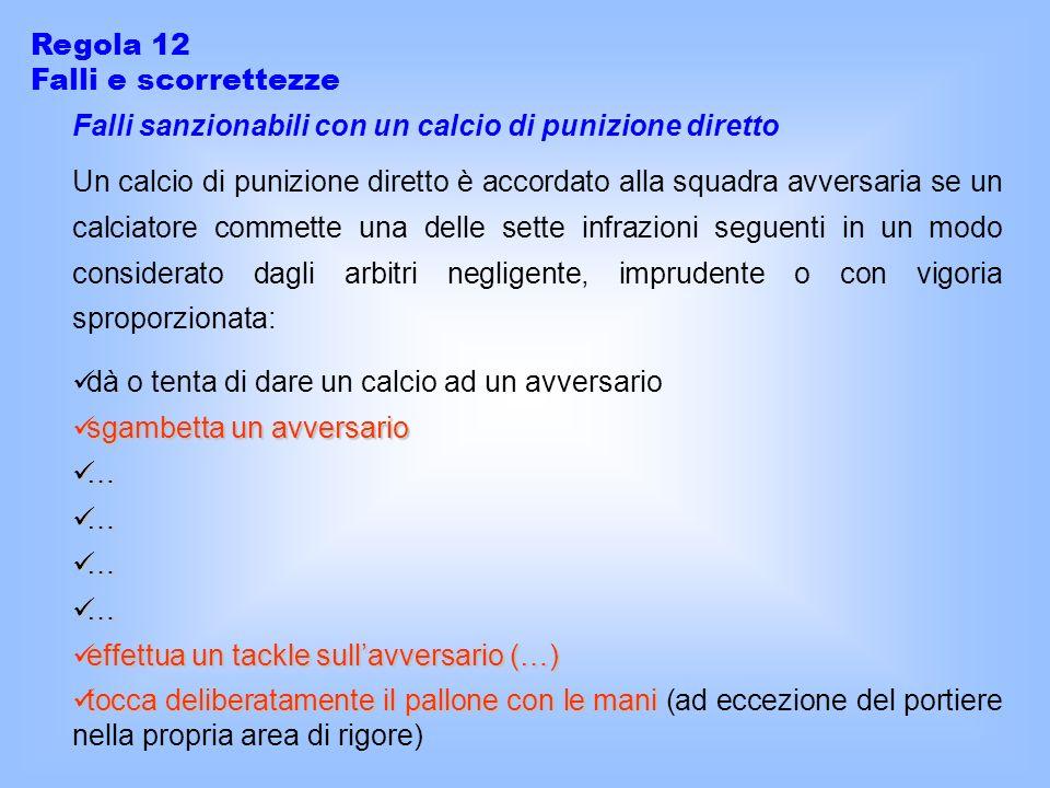 Regola 12 Falli e scorrettezze. Falli sanzionabili con un calcio di punizione diretto.