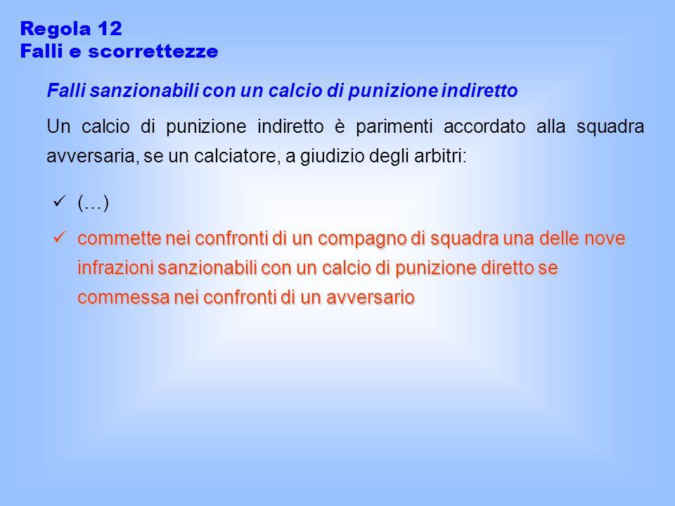 Regola 12 Falli e scorrettezze. Falli sanzionabili con un calcio di punizione indiretto.