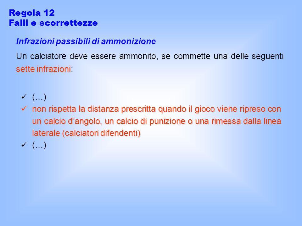 Regola 12 Falli e scorrettezze. Infrazioni passibili di ammonizione.