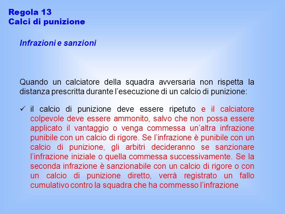 Regola 13 Calci di punizione. Infrazioni e sanzioni.