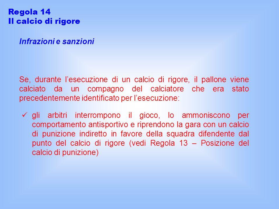 Regola 14 Il calcio di rigore. Infrazioni e sanzioni.