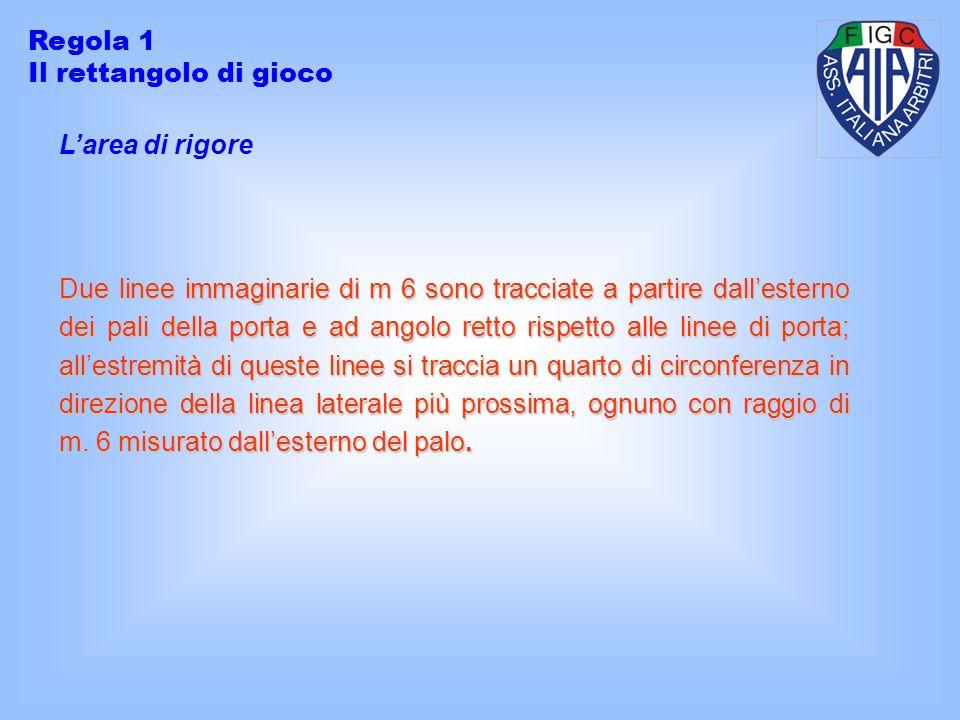 Regola 1 Il rettangolo di gioco. L'area di rigore.