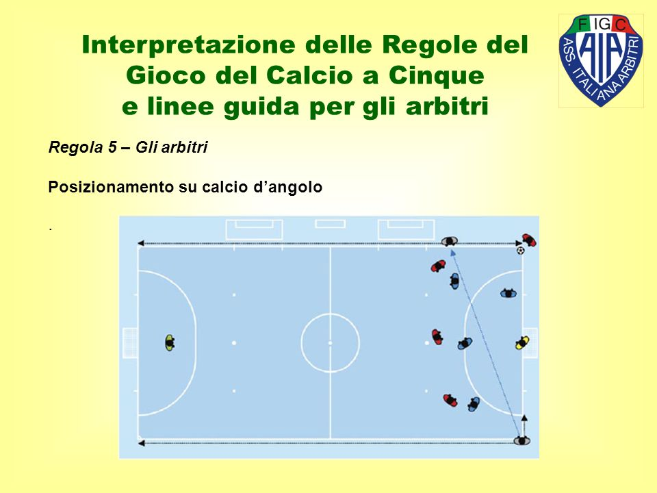 Interpretazione delle Regole del Gioco del Calcio a Cinque