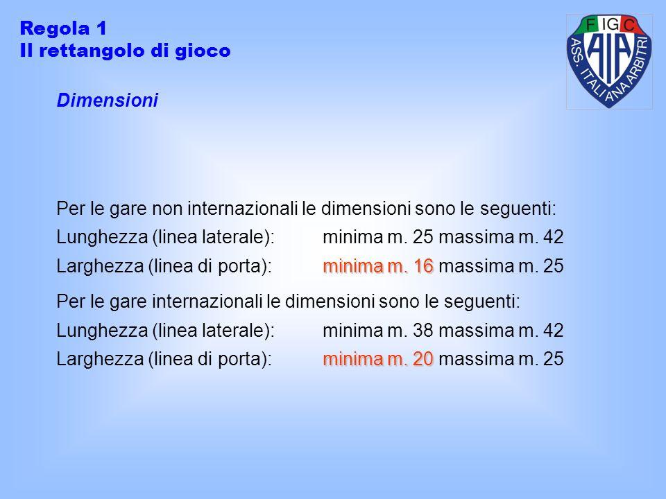 Regola 1 Il rettangolo di gioco. Dimensioni. Per le gare non internazionali le dimensioni sono le seguenti: