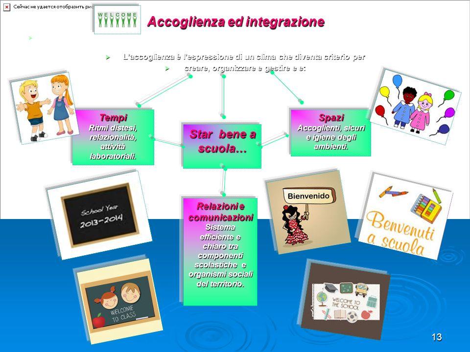 Accoglienza ed integrazione