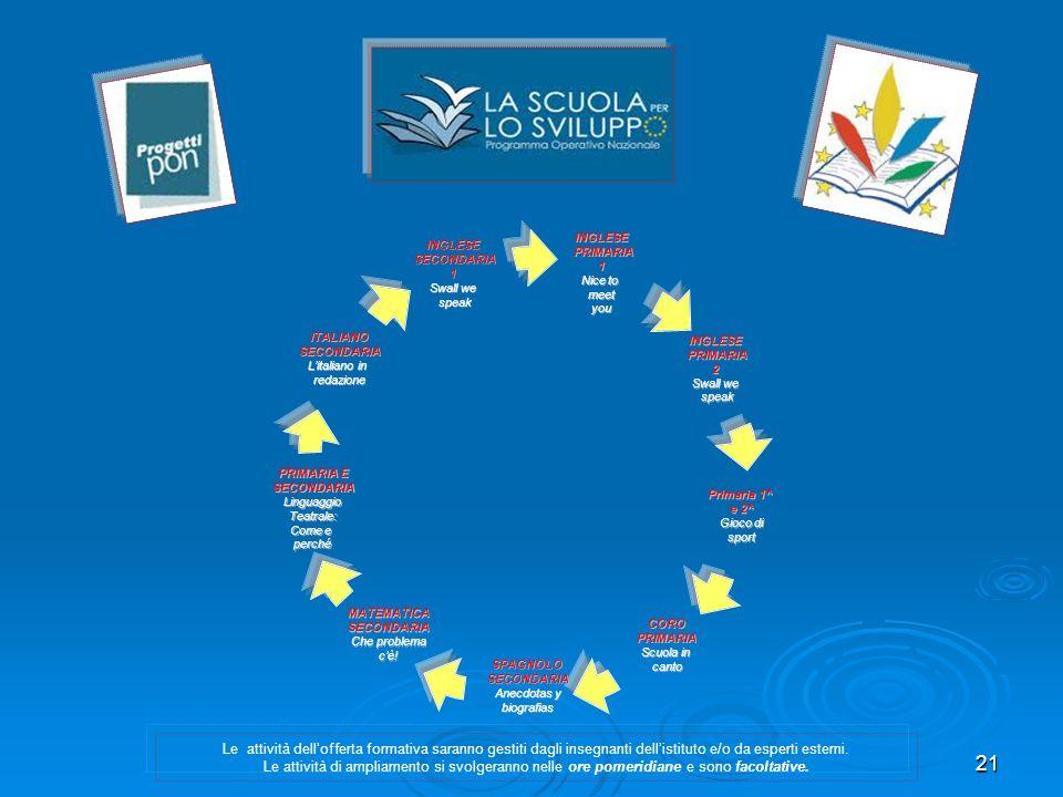 Le attività dell'offerta formativa saranno gestiti dagli insegnanti dell'istituto e/o da esperti esterni.