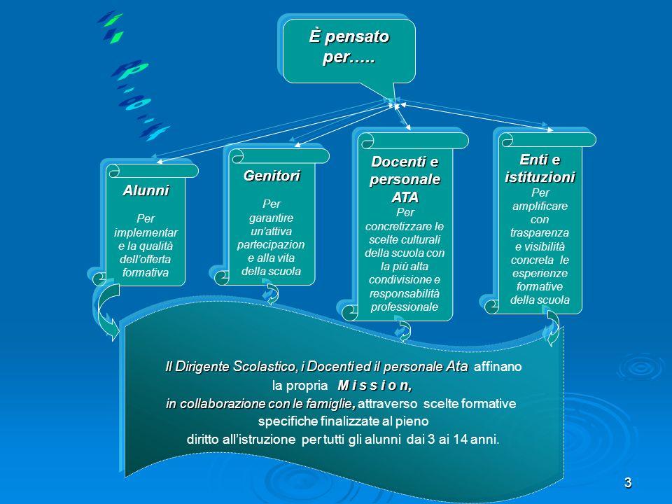 Docenti e personale ATA