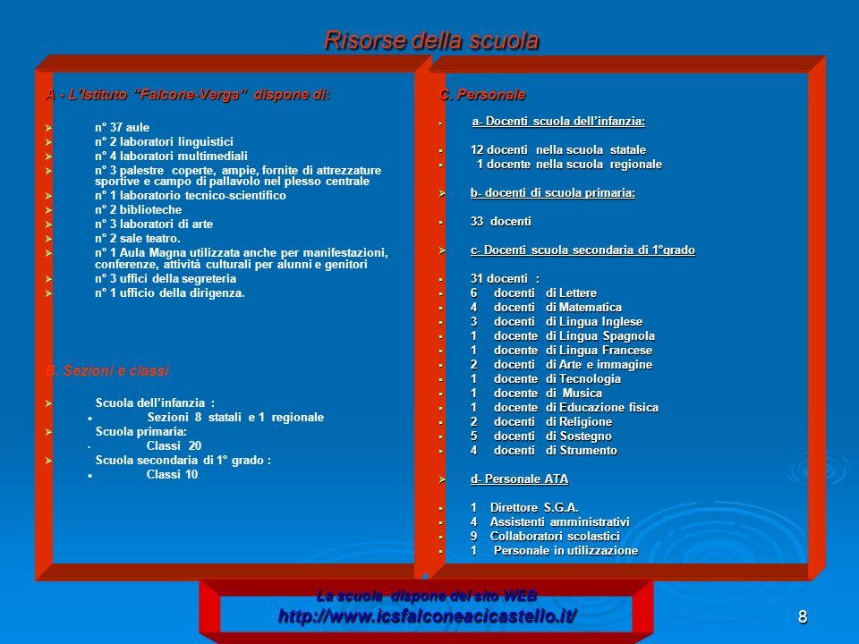 La scuola dispone del sito WEB http://www.icsfalconeacicastello.it/