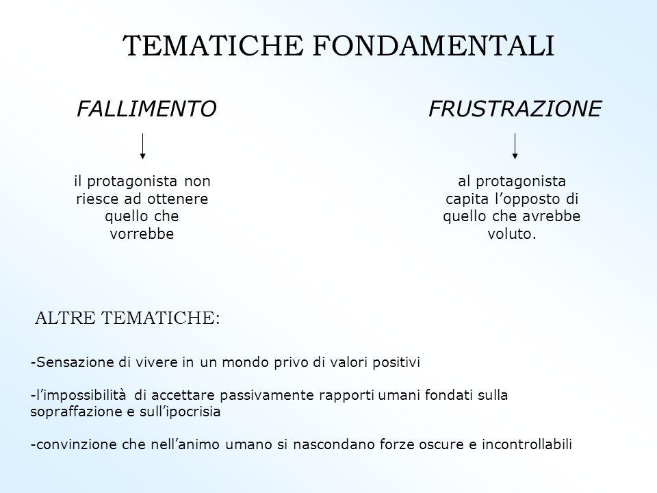 TEMATICHE FONDAMENTALI