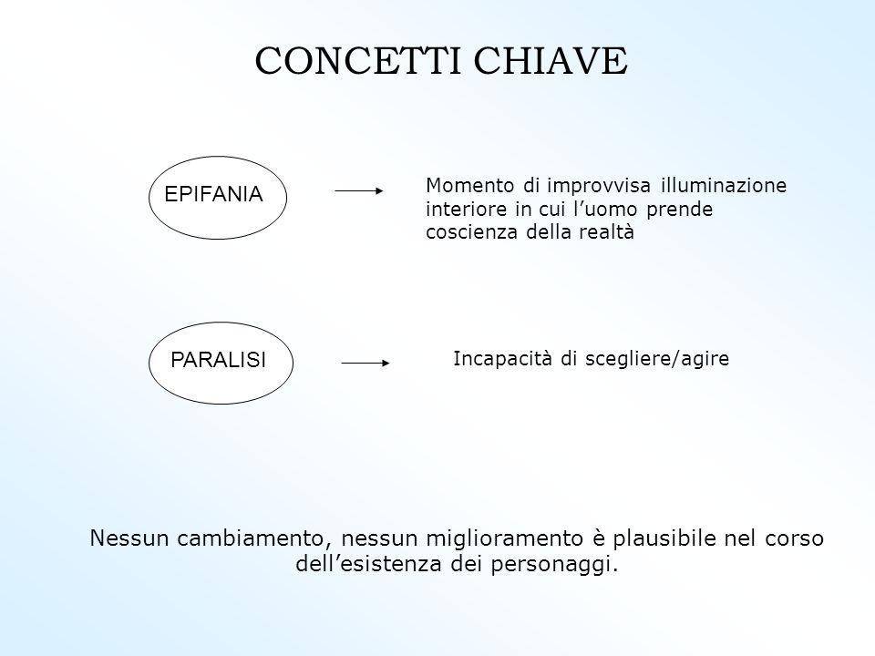 CONCETTI CHIAVE EPIFANIA PARALISI
