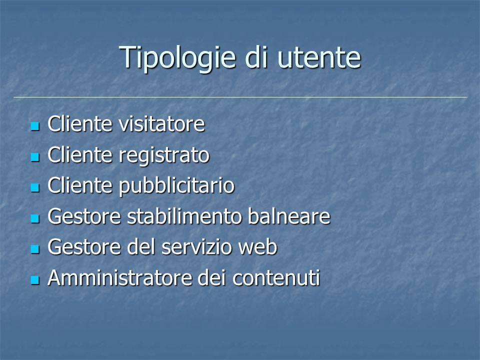 Tipologie di utente Cliente visitatore Cliente registrato