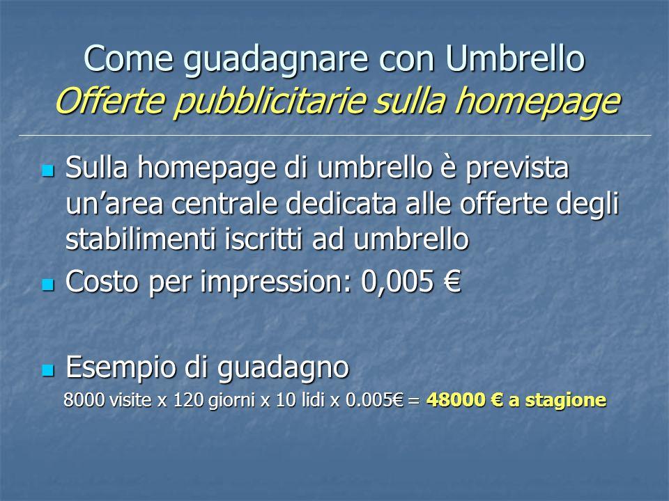 Come guadagnare con Umbrello Offerte pubblicitarie sulla homepage