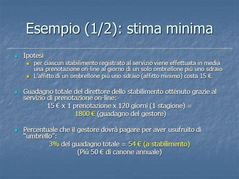 Esempio (1/2): stima minima
