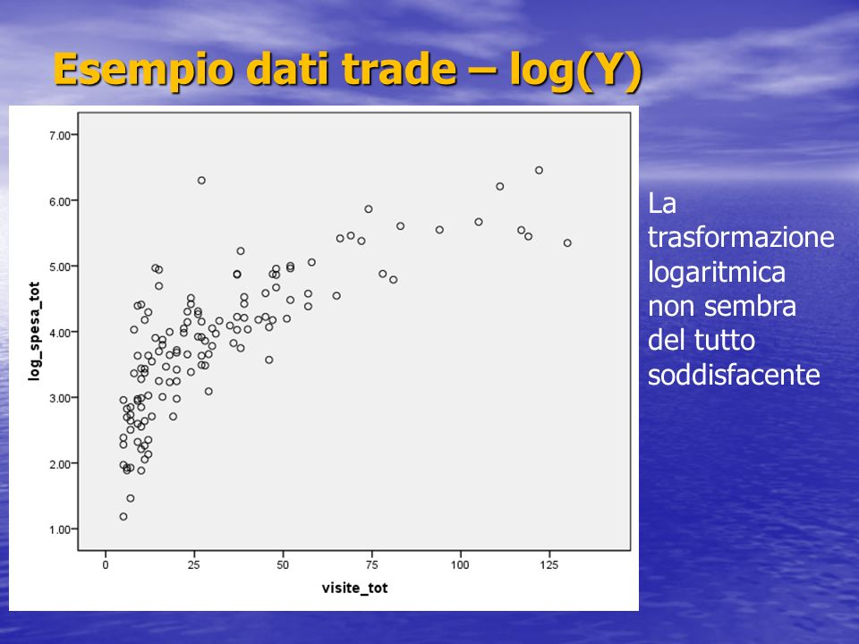 Esempio dati trade – log(Y)