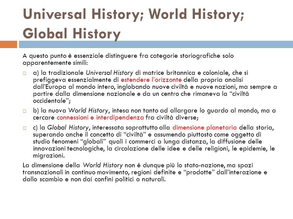 Universal History; World History; Global History