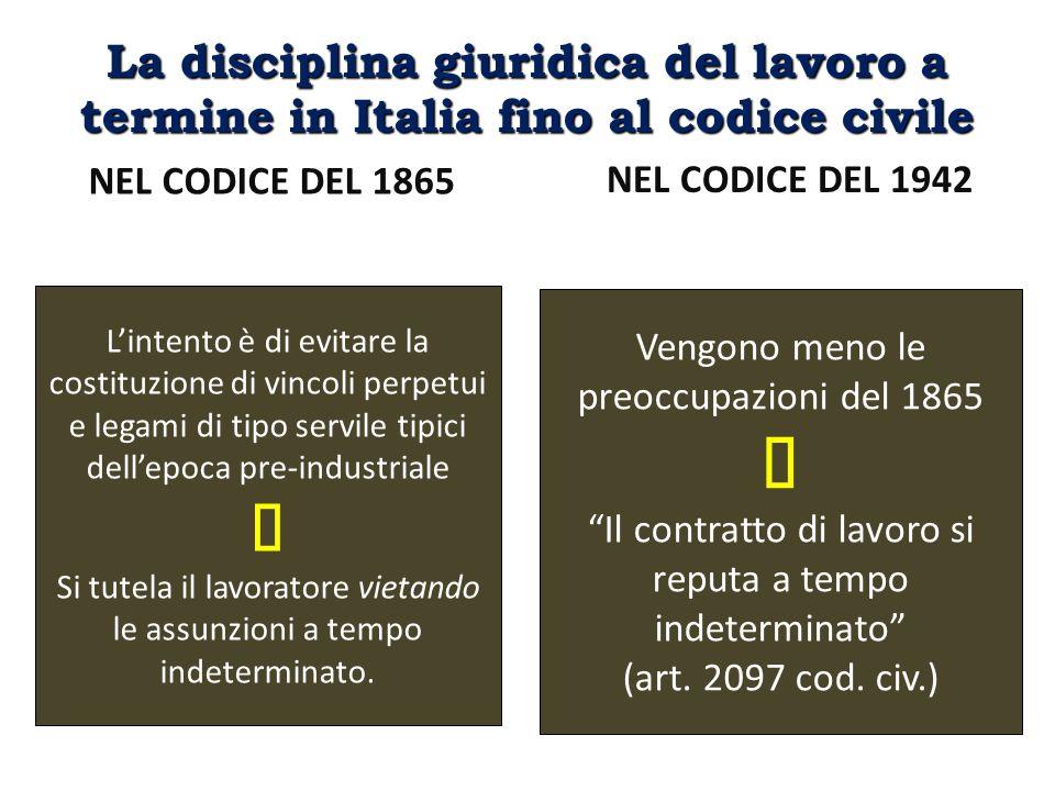 La disciplina giuridica del lavoro a termine in Italia fino al codice civile
