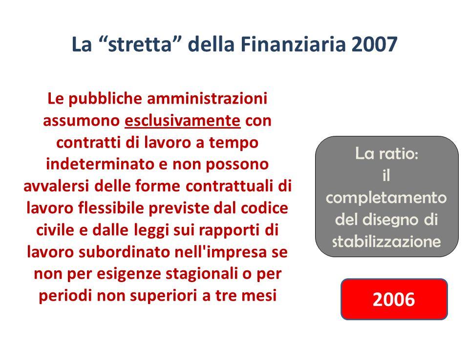 La stretta della Finanziaria 2007