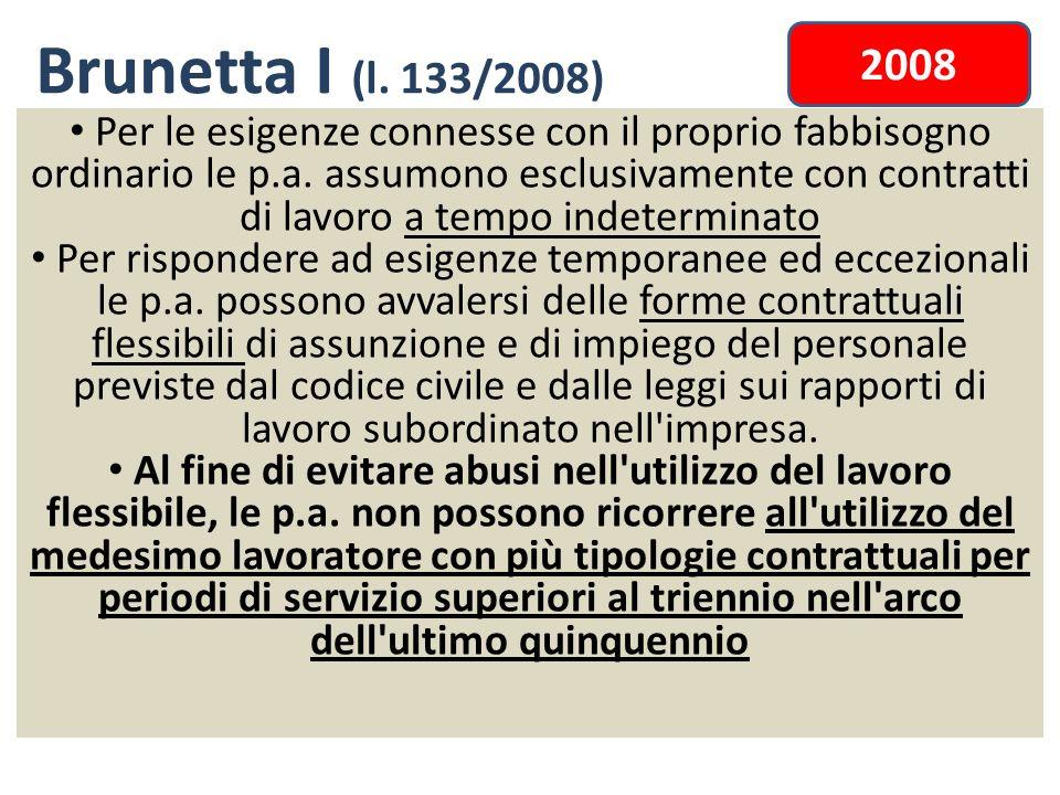 Brunetta I (l. 133/2008) 2008.