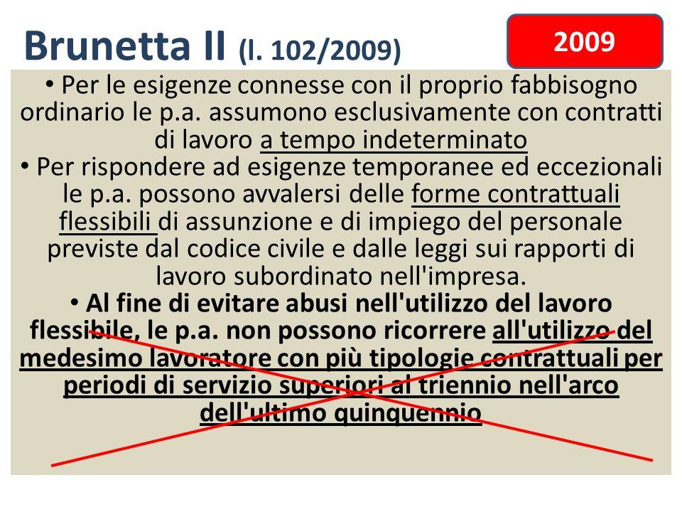 Brunetta II (l. 102/2009) 2009.