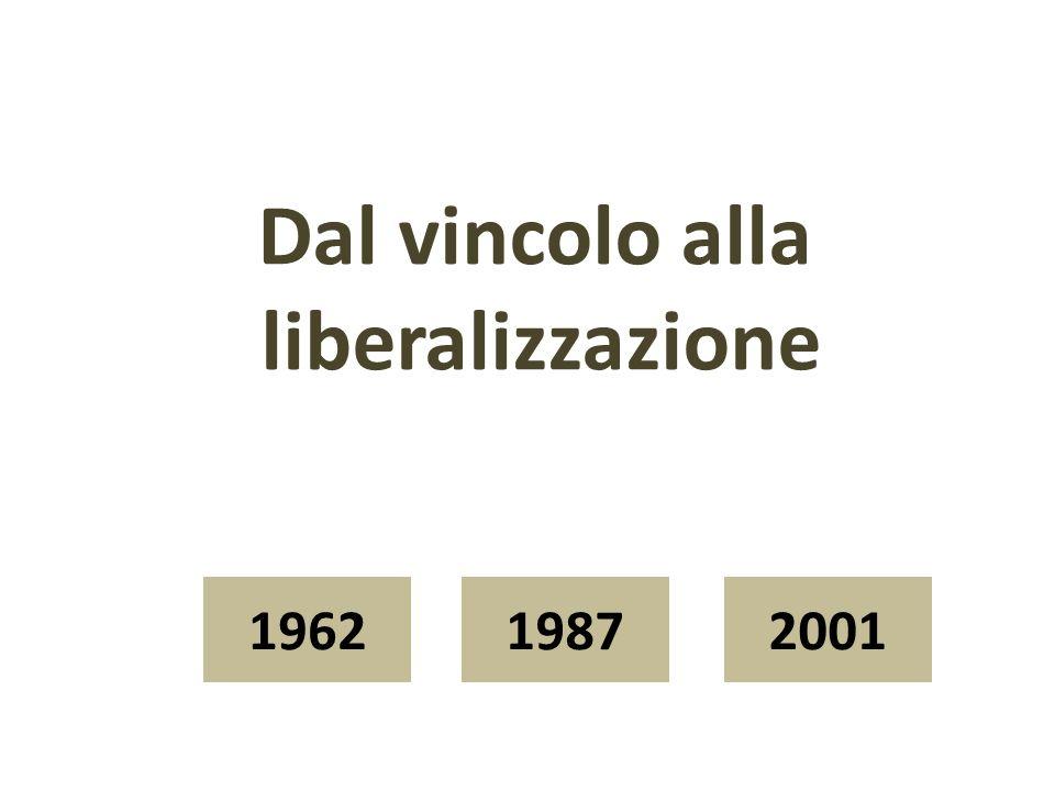 Dal vincolo alla liberalizzazione