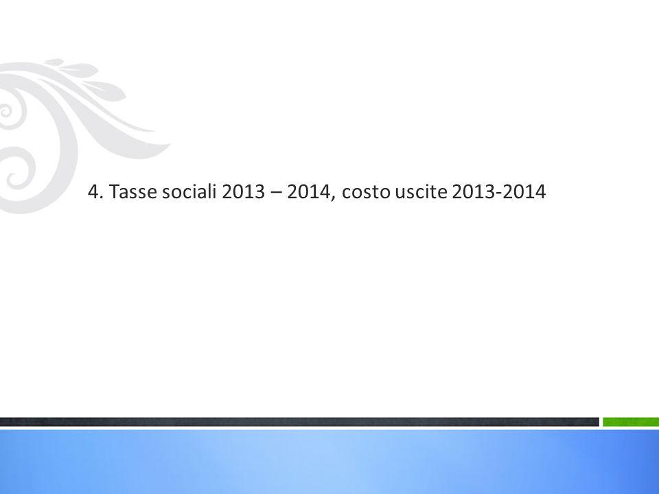 4. Tasse sociali 2013 – 2014, costo uscite 2013-2014