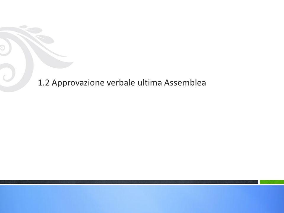 1.2 Approvazione verbale ultima Assemblea