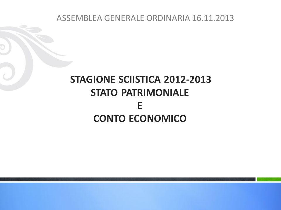 STAGIONE SCIISTICA 2012-2013 STATO PATRIMONIALE E CONTO ECONOMICO