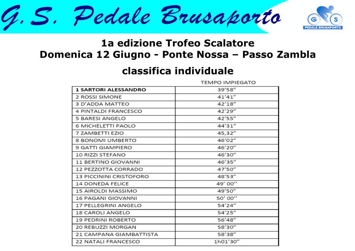 1a edizione Trofeo Scalatore Domenica 12 Giugno - Ponte Nossa – Passo Zambla classifica individuale