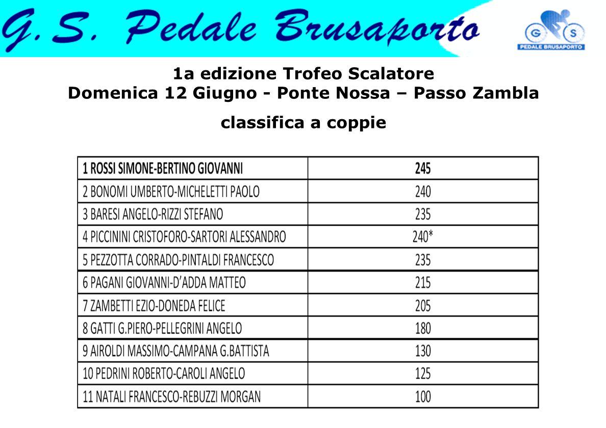 1a edizione Trofeo Scalatore Domenica 12 Giugno - Ponte Nossa – Passo Zambla classifica a coppie