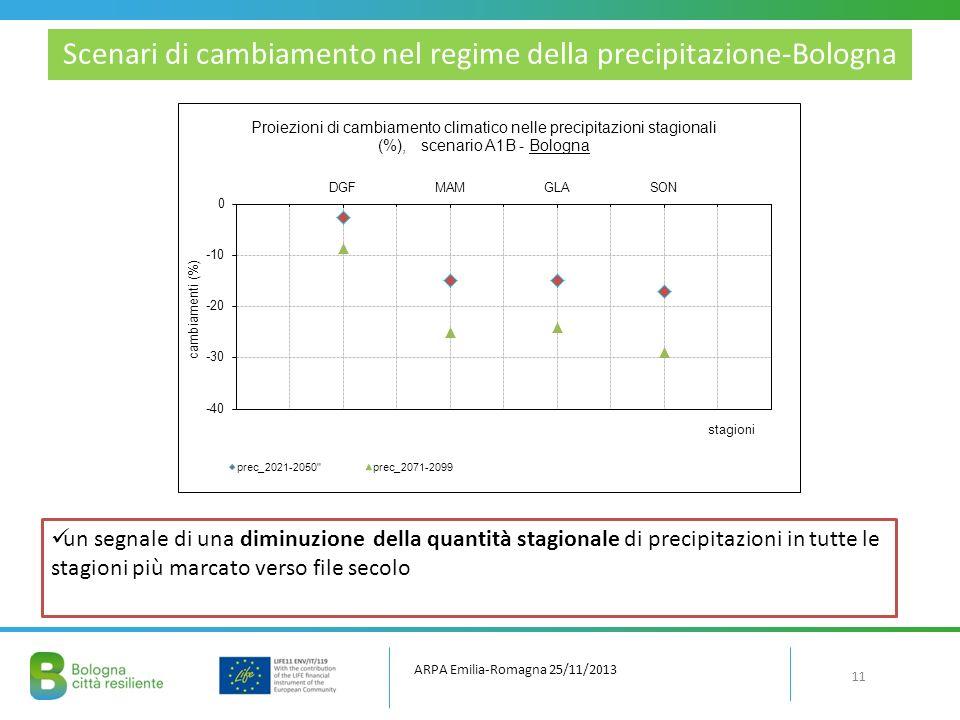 Scenari di cambiamento nel regime della precipitazione-Bologna