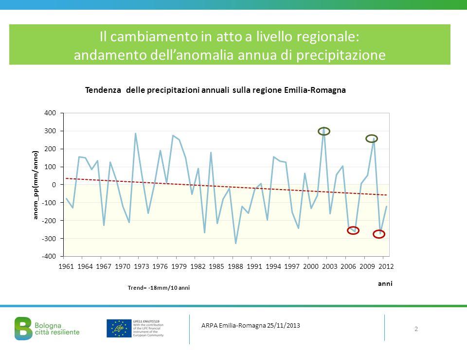 Il cambiamento in atto a livello regionale: andamento dell'anomalia annua di precipitazione