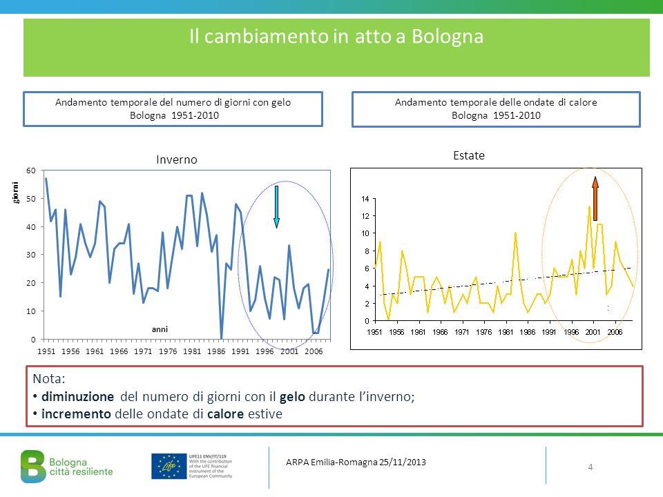 Il cambiamento in atto a Bologna