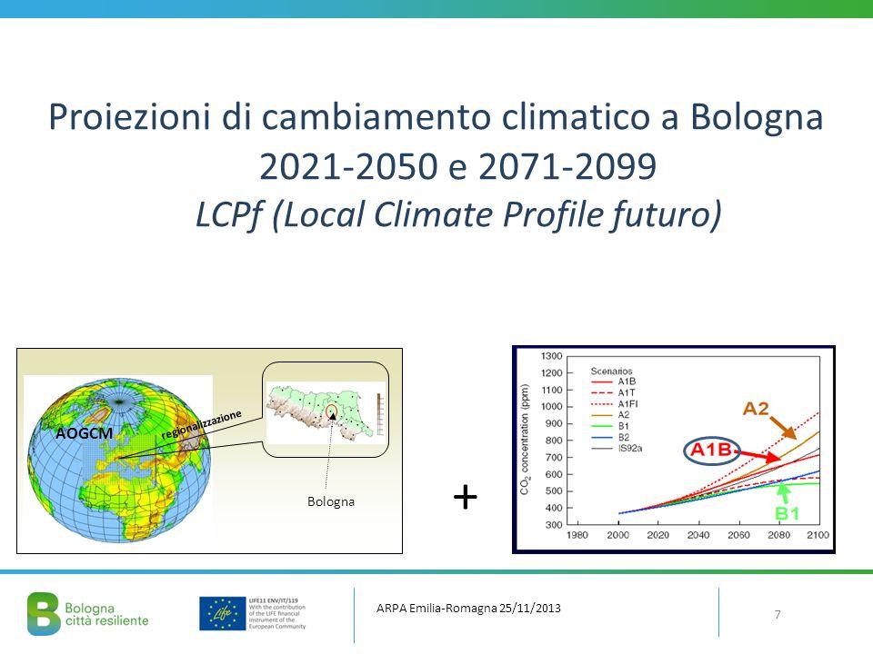 Proiezioni di cambiamento climatico a Bologna 2021-2050 e 2071-2099 LCPf (Local Climate Profile futuro)