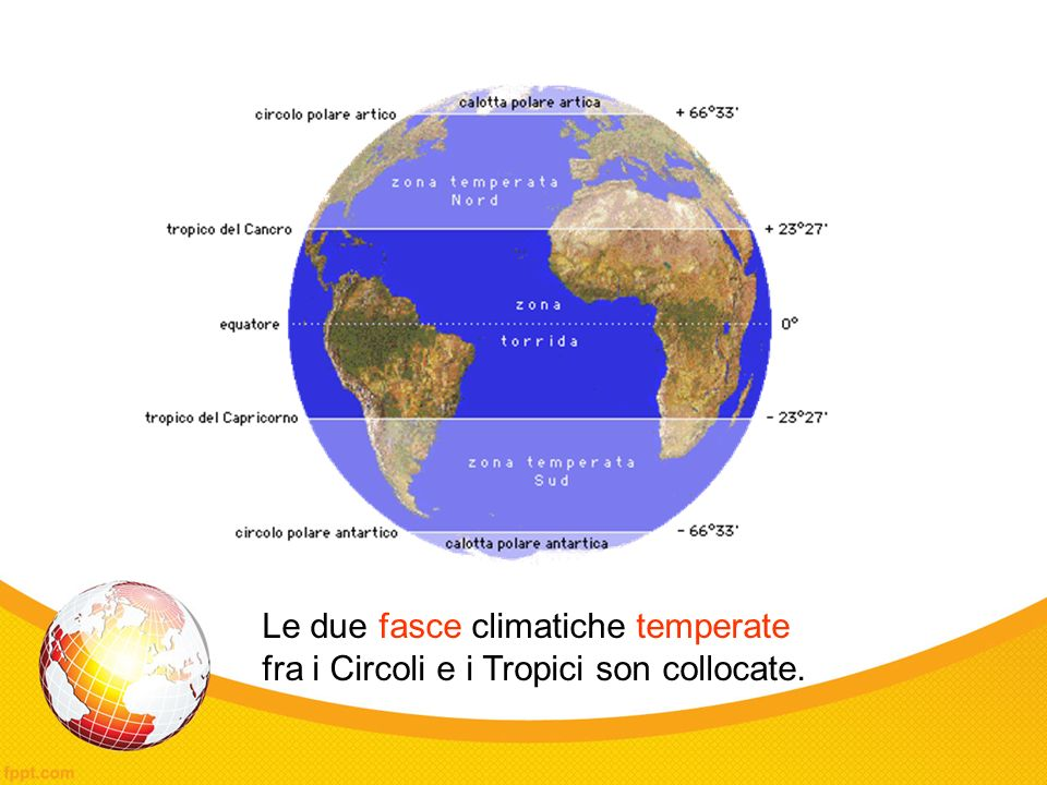 Le due fasce climatiche temperate fra i Circoli e i Tropici son collocate.