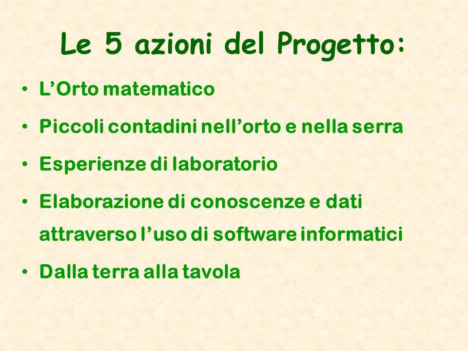 Le 5 azioni del Progetto: