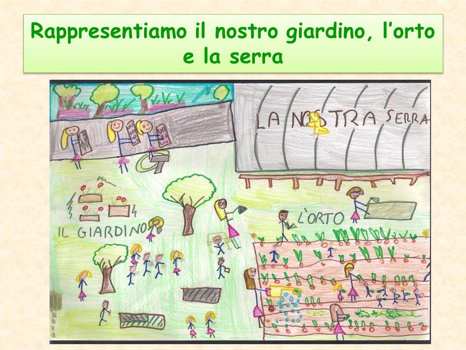 Rappresentiamo il nostro giardino, l'orto e la serra