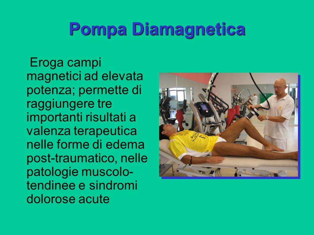 Pompa Diamagnetica