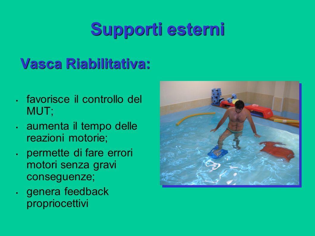 Supporti esterni Vasca Riabilitativa: favorisce il controllo del MUT;