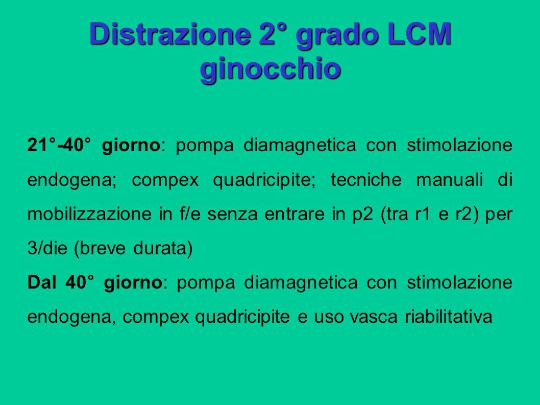 Distrazione 2° grado LCM ginocchio