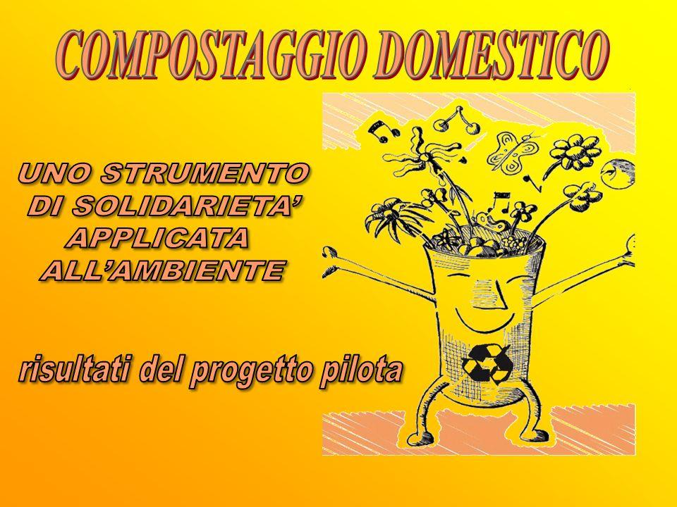 Compostaggio domestico ppt scaricare for Progetto domestico