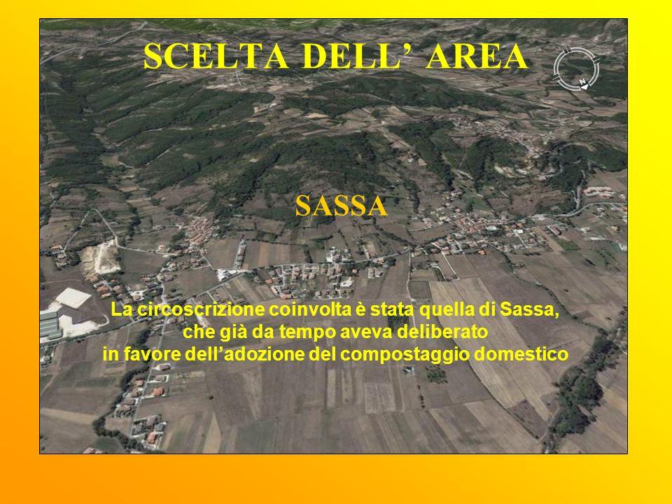 SCELTA DELL' AREA SASSA