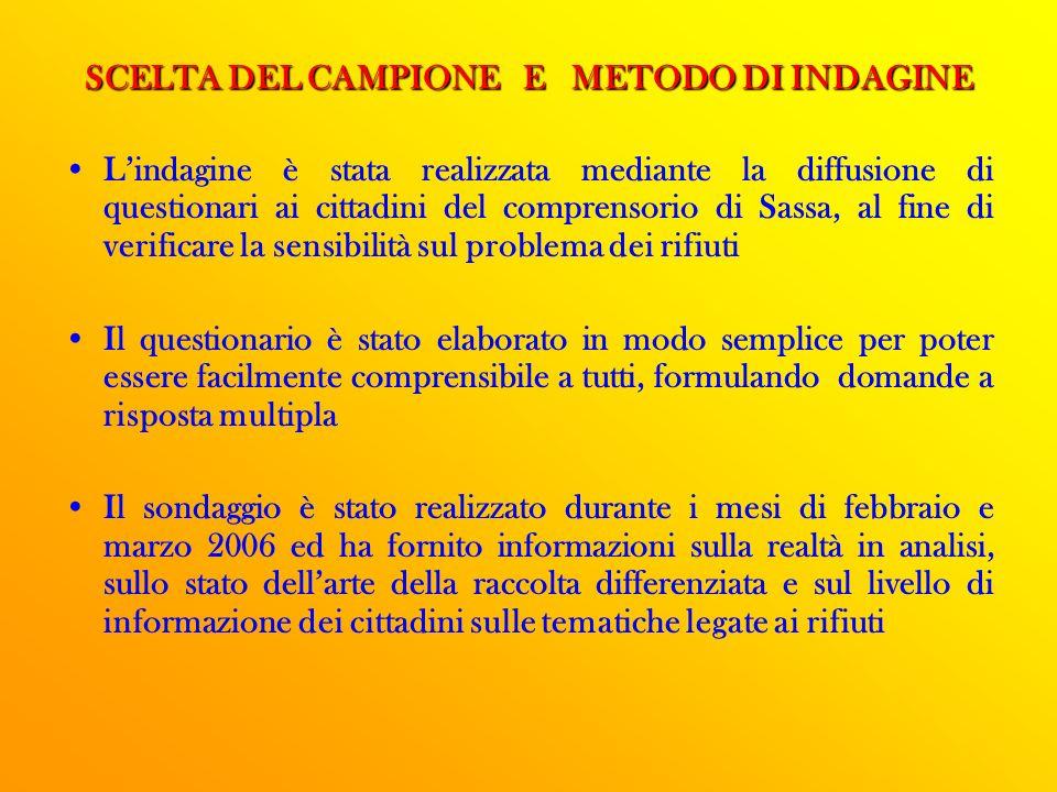 SCELTA DEL CAMPIONE E METODO DI INDAGINE