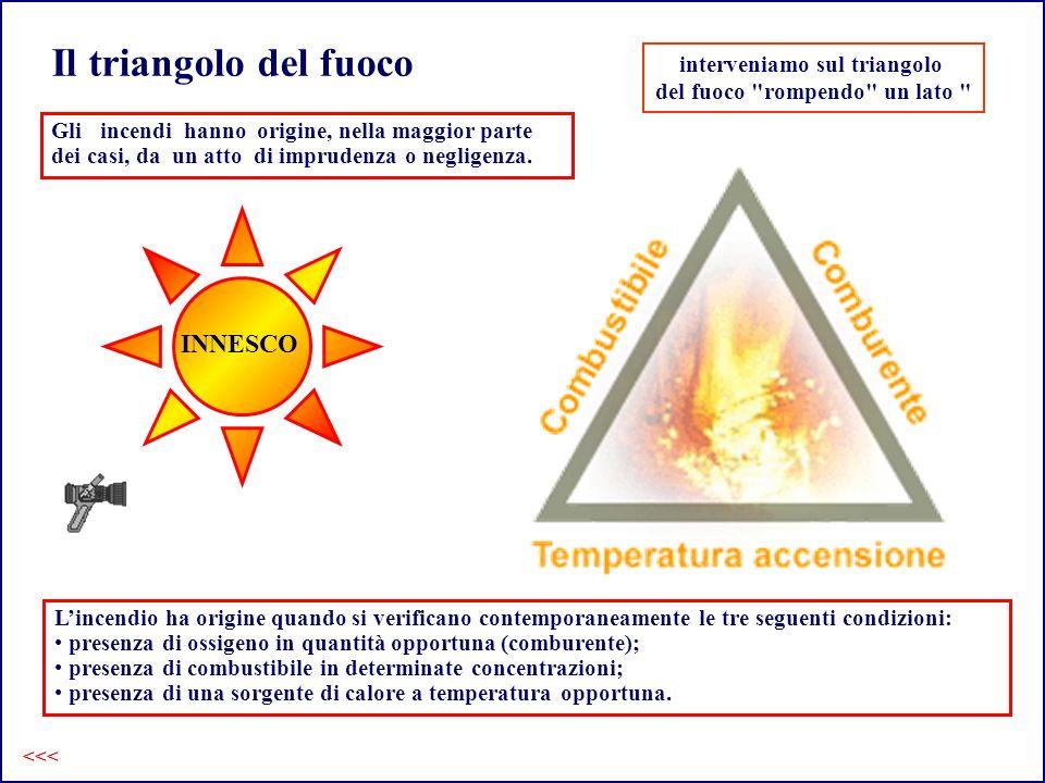 interveniamo sul triangolo del fuoco rompendo un lato