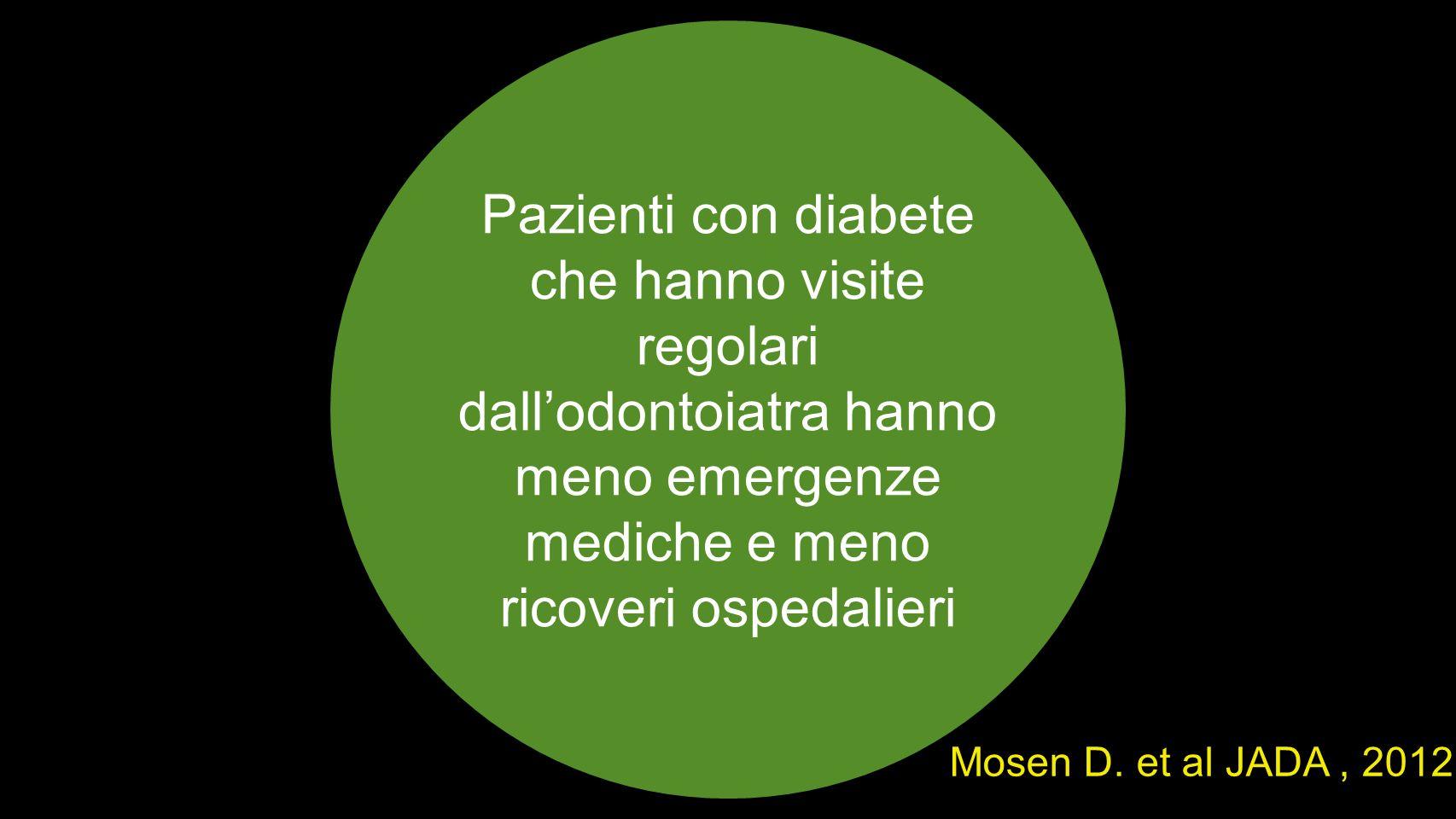 Pazienti con diabete che hanno visite regolari dall'odontoiatra hanno meno emergenze mediche e meno ricoveri ospedalieri