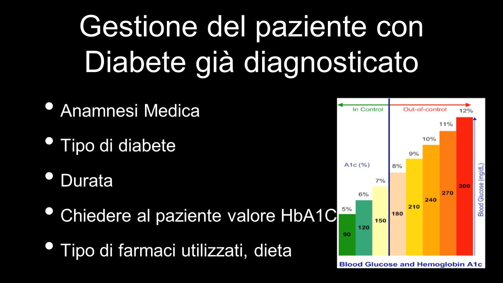 Gestione del paziente con Diabete già diagnosticato