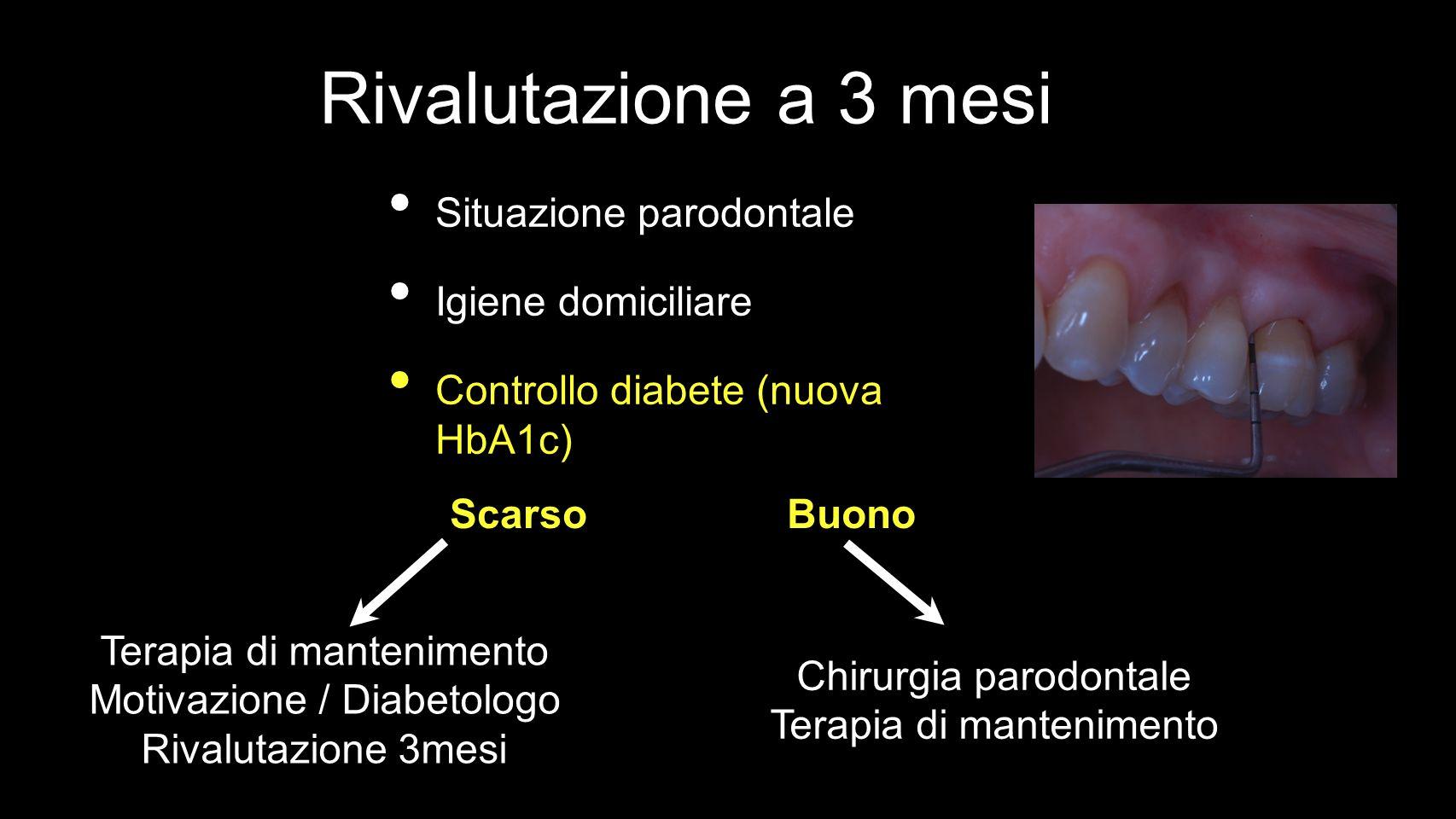 Rivalutazione a 3 mesi Situazione parodontale Igiene domiciliare