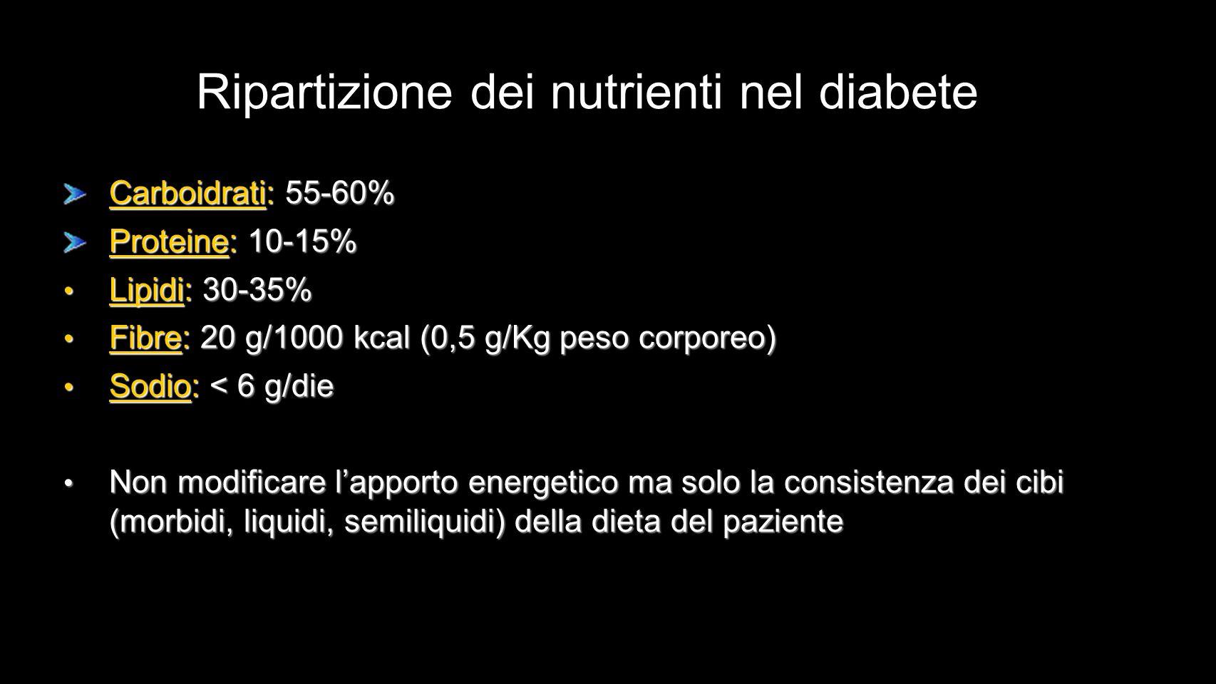 Ripartizione dei nutrienti nel diabete
