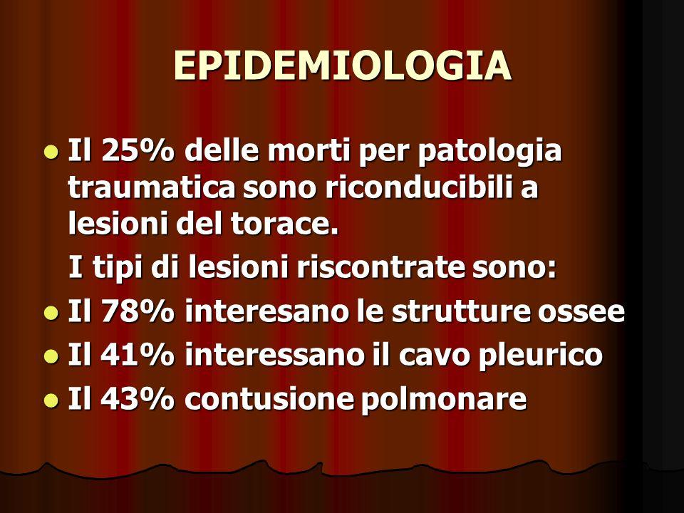 EPIDEMIOLOGIA Il 25% delle morti per patologia traumatica sono riconducibili a lesioni del torace. I tipi di lesioni riscontrate sono: