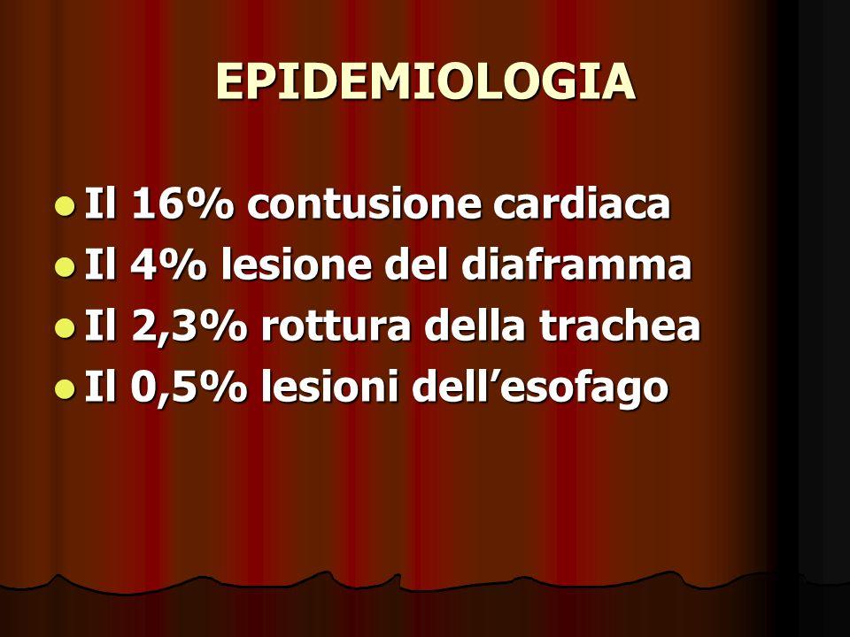 EPIDEMIOLOGIA Il 16% contusione cardiaca Il 4% lesione del diaframma