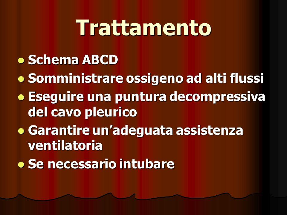 Trattamento Schema ABCD Somministrare ossigeno ad alti flussi